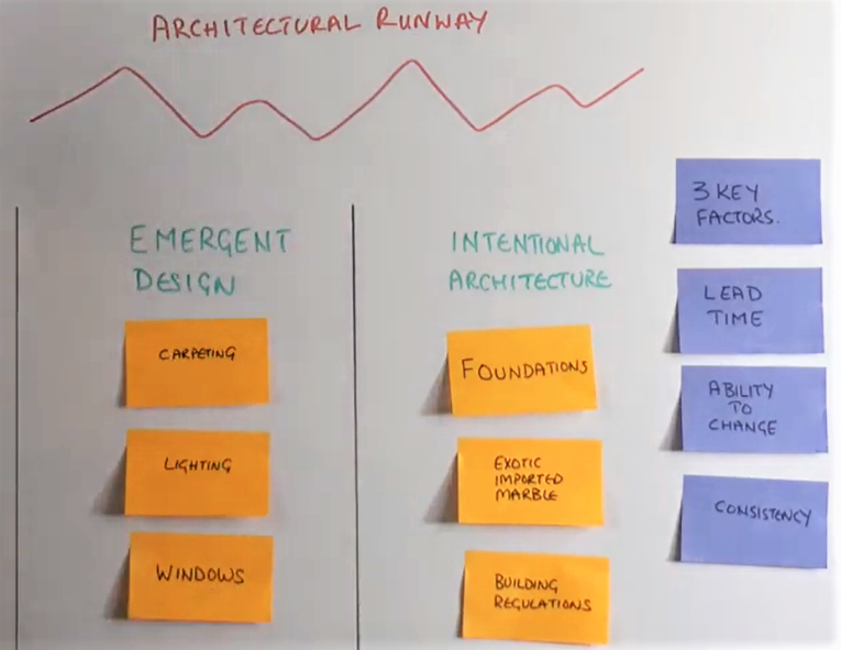 3 key factors img building regulations v2.0